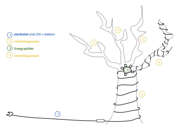 boomverlichting aanbrengen